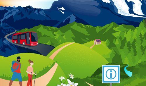 Artikelbild zu Artikel Der DAV-Klimalehrpfad ermutigt zum Handeln