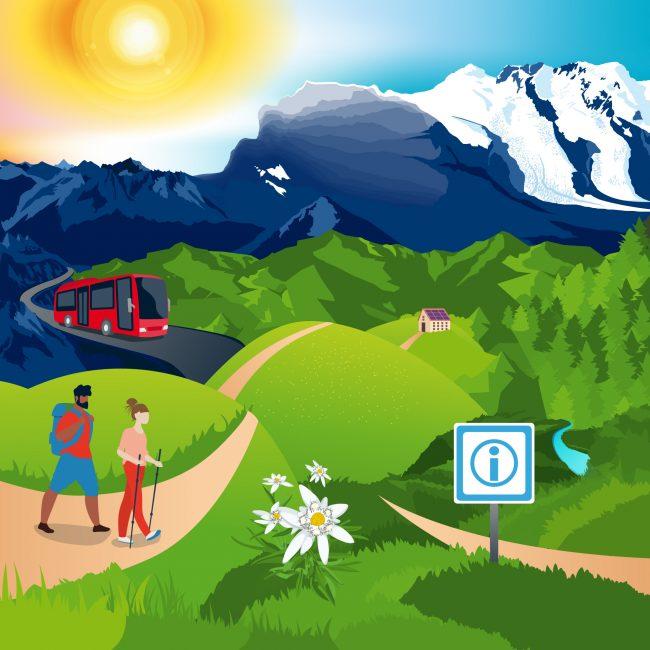 Illustration des Klimalehrpfads